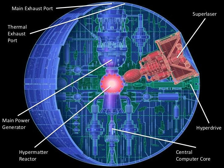 Basestar Ouroborosc together with Transformers Chinese Megatron Tf furthermore Feo Nwa further Death Star furthermore Ml Onrk. on yamato ship schematics