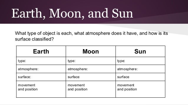 Images of compare earth and moon worksheets spacehero astronomy fourth grade ccuart Choice Image
