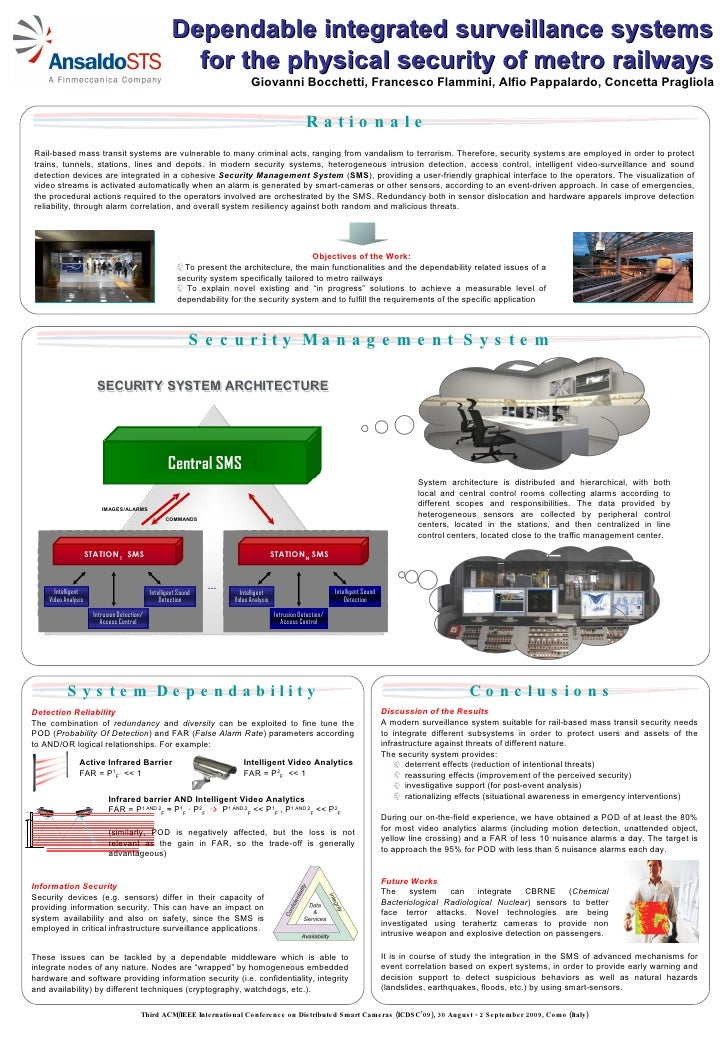 Dependable integrated surveillance systems for the physical security of metro railways (POSTER)