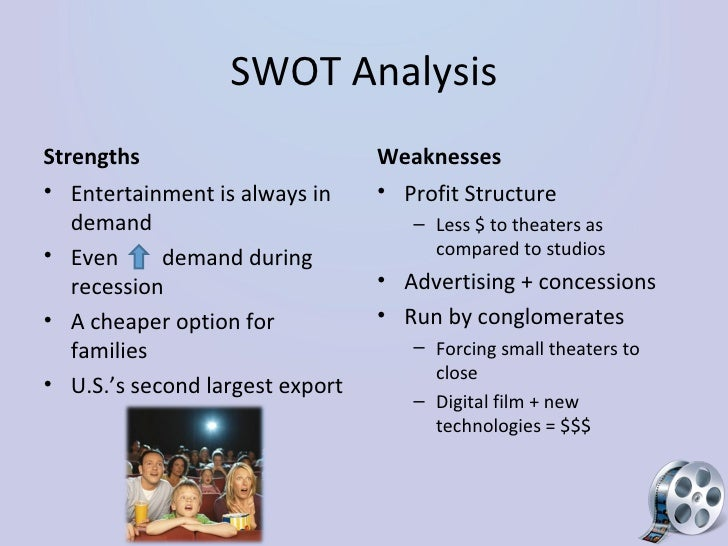 Cost U Less >> A Student Analysis of the Movie Theater Industry