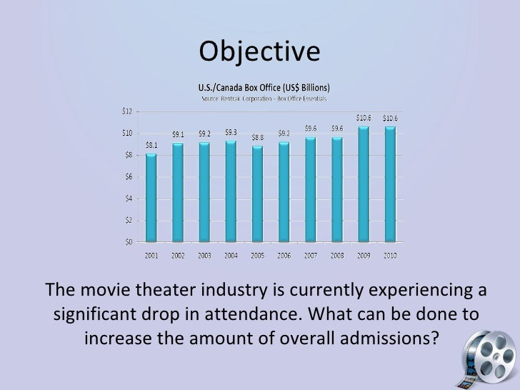 analysis of the korean film industry The korean film industry, dramatic movement over the next generation 1 the origin of the new wave on korean screens korea is the only nation ideologically divided in two - this seems to be the most reasonable.
