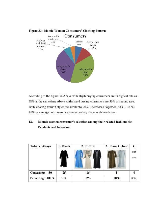 Opinion Essay On Fashion