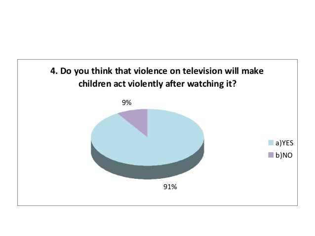 a survey on music provoking violence Let angels be your guide with help from this inspiring and thought-provoking media violence and our survey of children's reactions to television.