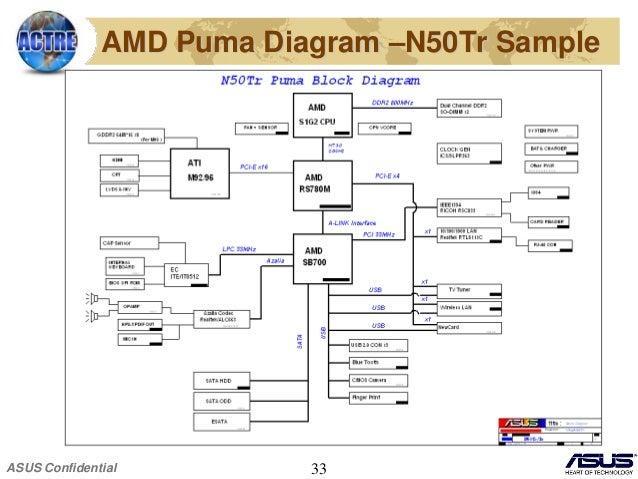 intel puma 6 block diagram shri venkateshwara solicitors rh svsolicitors info