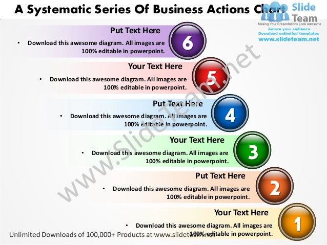 A Systematic Series Of Business Actions Chart                                Put Text Here•   Download this awesome diagra...