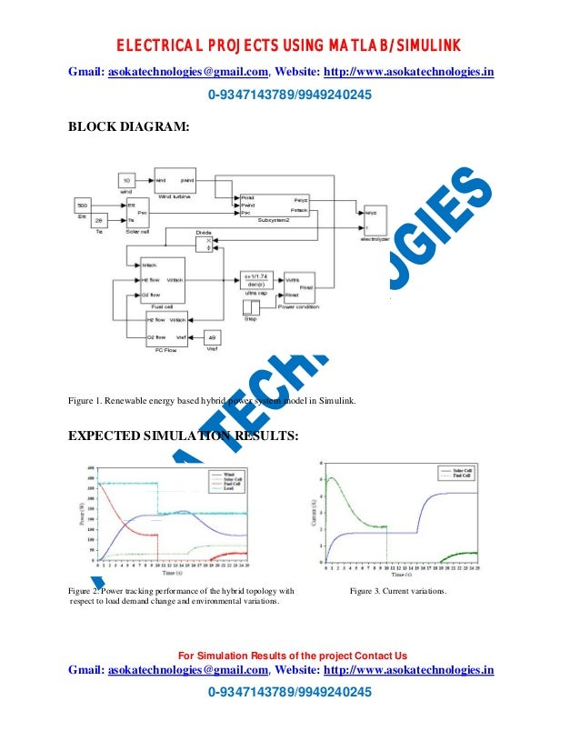 Dynamic Modeling and Simulation of Hybrid Power Systems Based on Rene ...