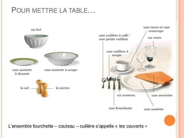 A table for Couvert de table en anglais