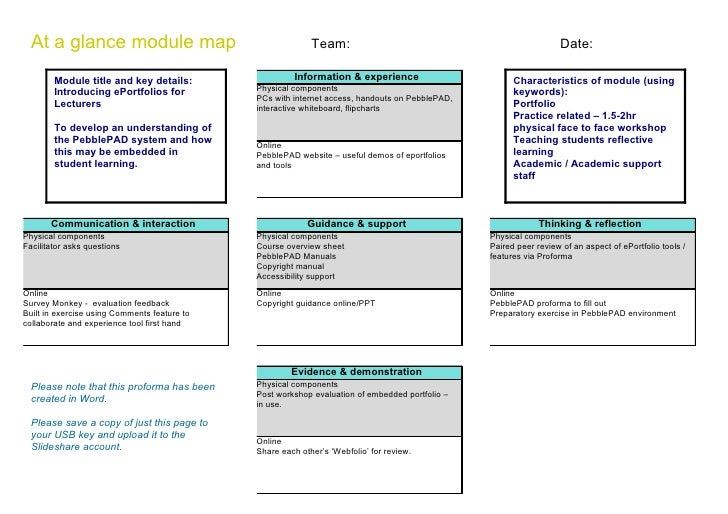 At a glance module map                                    Team:                                                   Date:   ...