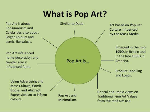 pop and consumerism in the art Pop art was a visual art movement that began in the 1950s and was influenced by popular mass culture drawn from television, movies, advertisements and comic books the consumer boom of the 1950s and the general sense of optimism throughout the culture influenced the work of pop artists as more.