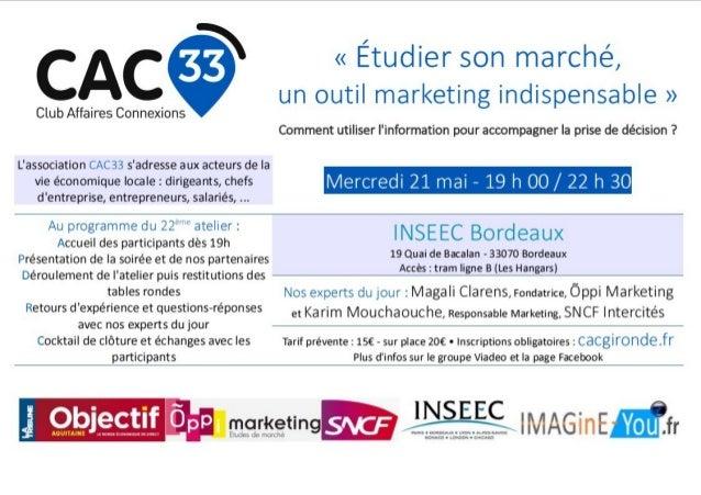 Atelier CAC33 « Étudier son marché : un outil marketing »