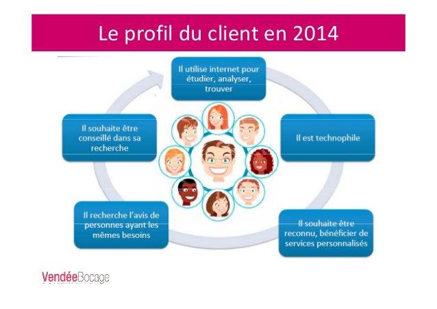 Atelier La Gestion De La Relation Client Par L E Mail
