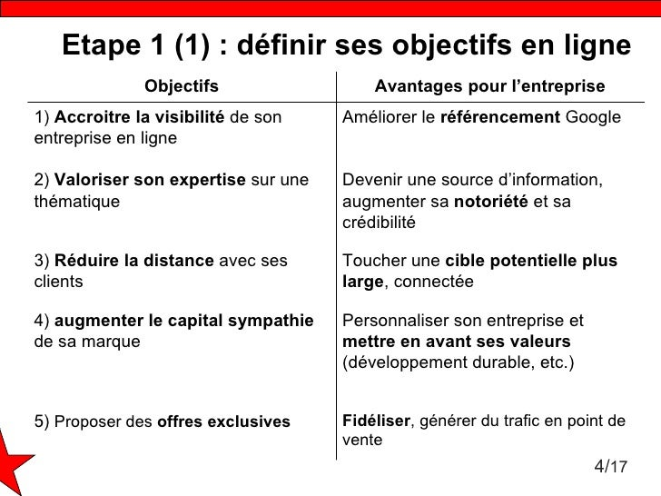 comment proposer un plan cul Vitry-sur-Seine