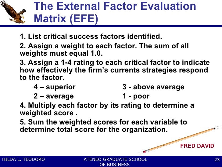 external factor evaluation Strategic management insight explains the different kinds of strategic management models applied in the process  unique selling proposition, porter's 5 forces, competitor profile matrix, external factor evaluation matrix, internal factor evaluation matrix, benchmarking, financial ratios  internal and external factors review, measuring.