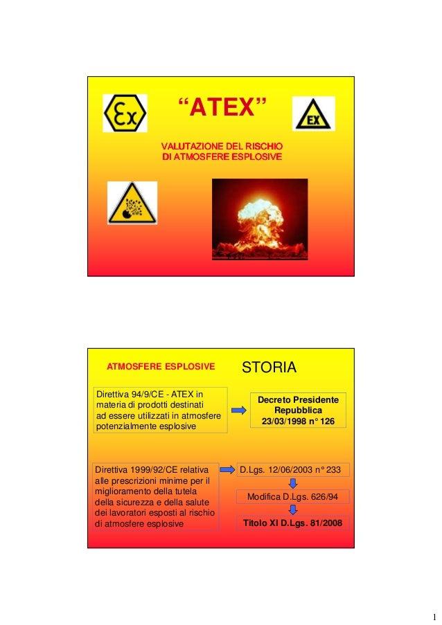 """""""ATEX"""" VALUTAZIONE DEL RISCHIO DI ATMOSFERE ESPLOSIVE  ATMOSFERE ESPLOSIVE Direttiva 94/9/CE - ATEX in materia di prodotti..."""