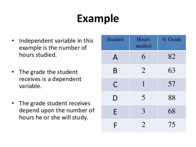 Correlation research definition pdf