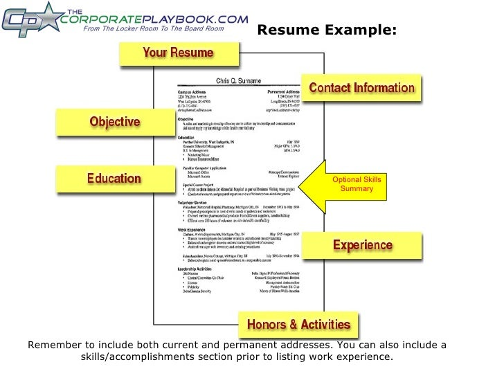 achievements to put on a resumes