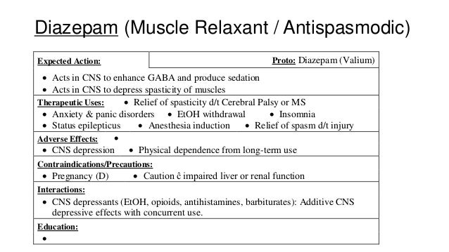 ciprofloxacin for cephalexin