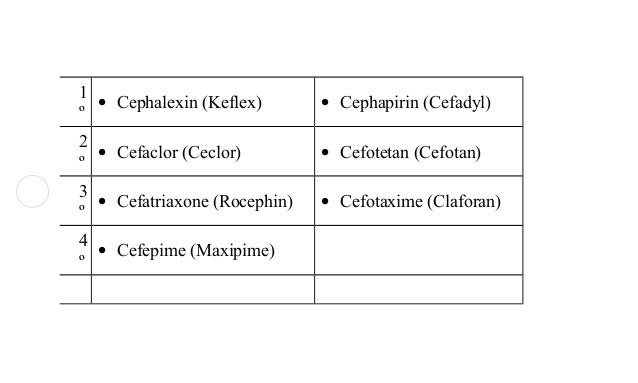 Trimethoprim Sulfamethoxazole Ati