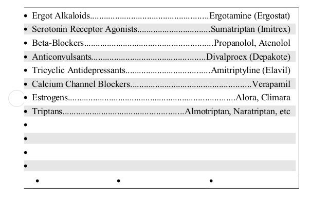 osteoporosis medicine list