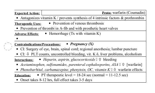 Ivermectin for skin