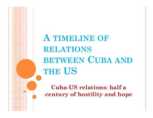 Us cuba relationship timeline marriage