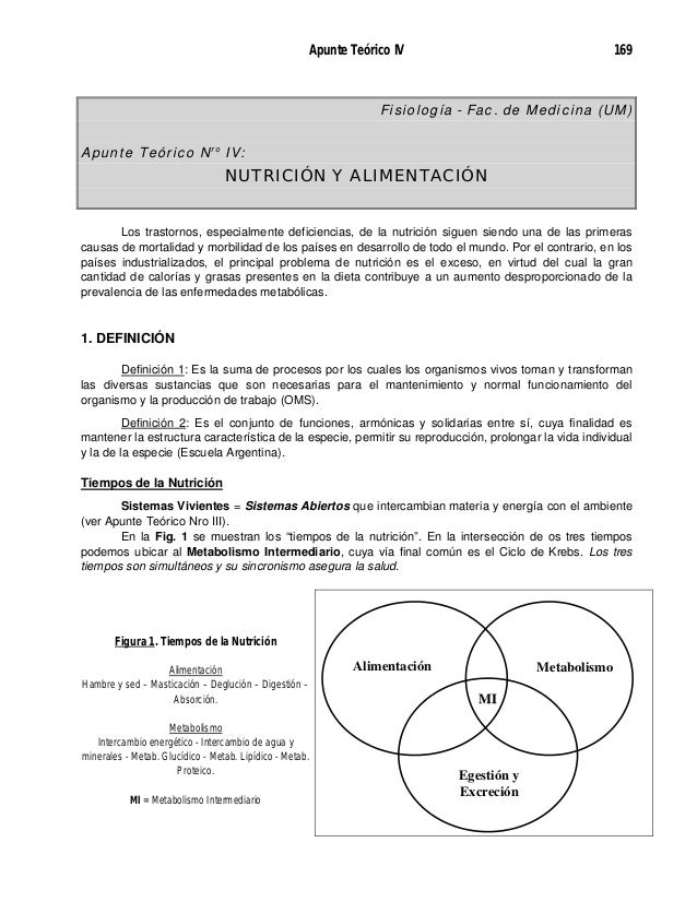 Apunte Teórico IV 169 Fisiología - Fac. de Medicina (UM) Apunte Teórico Nro IV: NUTRICIÓN Y ALIMENTACIÓN Los trastornos, e...