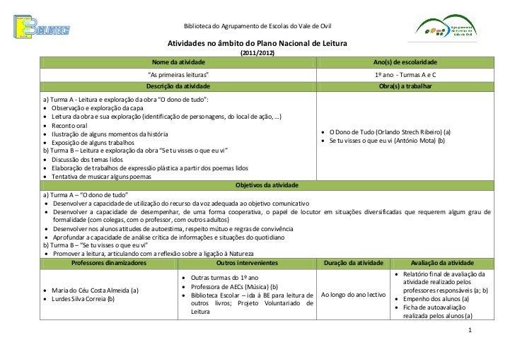 Atividades do PNL, para 2011/2012, no âmbito do plano nacional de leitura