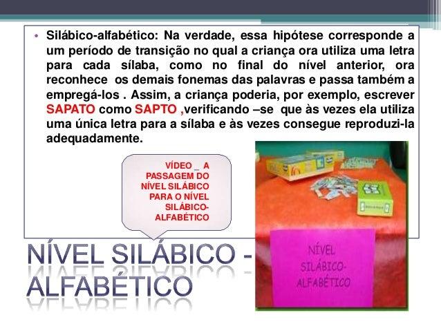 Identificação dos níveis silábicos Emília Ferreiro Ditados