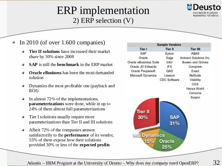 tektronix inc global erp implementation Tektronix case analysis - download as word doc (doc / docx), pdf file (pdf), text file (txt) or read online case analysis of tektronix inc, global erp implementation.