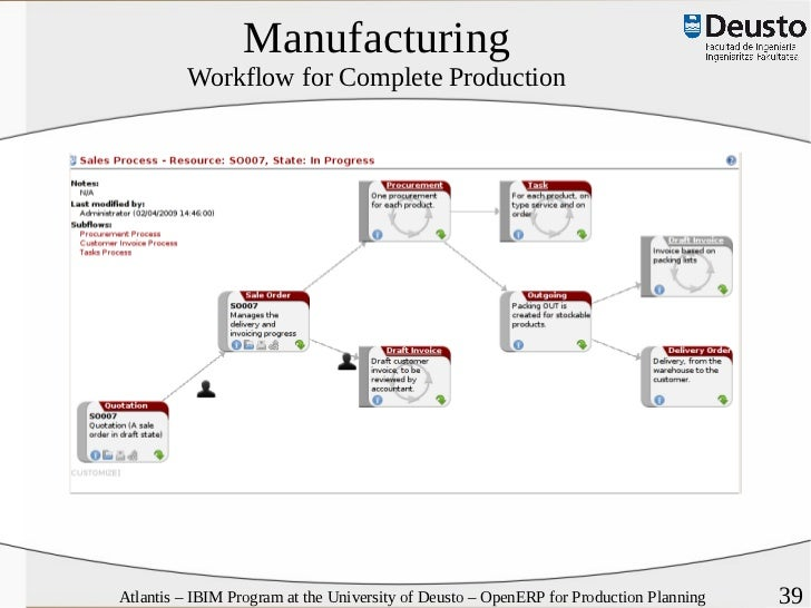business plan on grease manufacturing Detailed project reports & profiles on grease manufacturing unit (calcium, lithium & sodium) - manufacturing plant, detailed project report, profile, business plan, industry trends, market research, survey, manufacturing process, machinery, raw materials, feasibility study, plant layout.