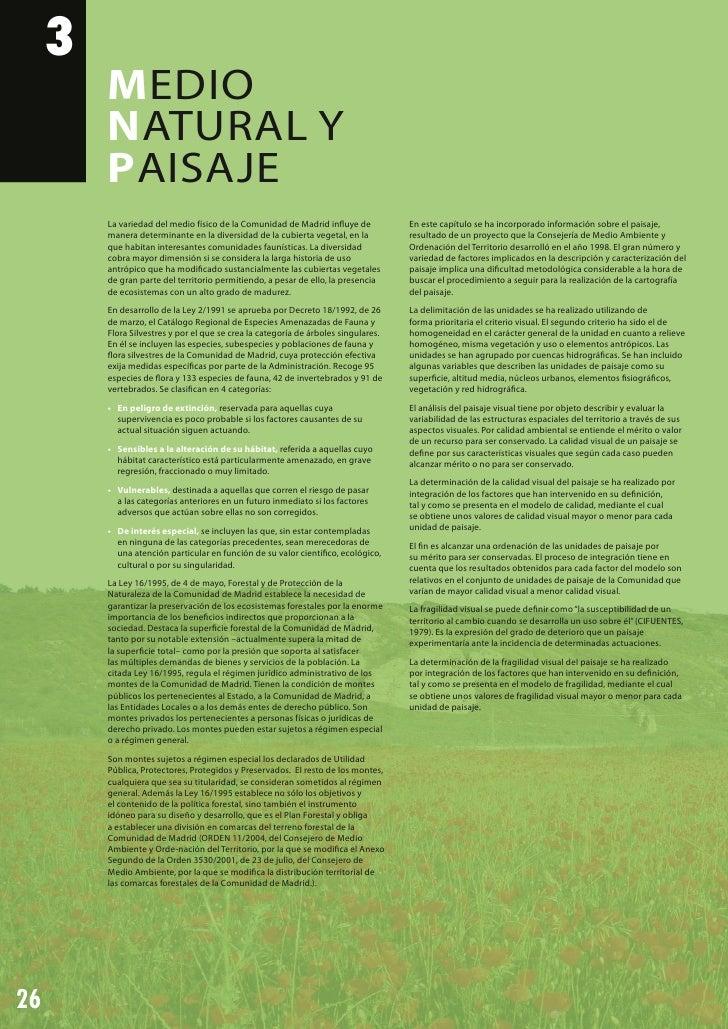 Atlas Medio Ambiental de Madrid