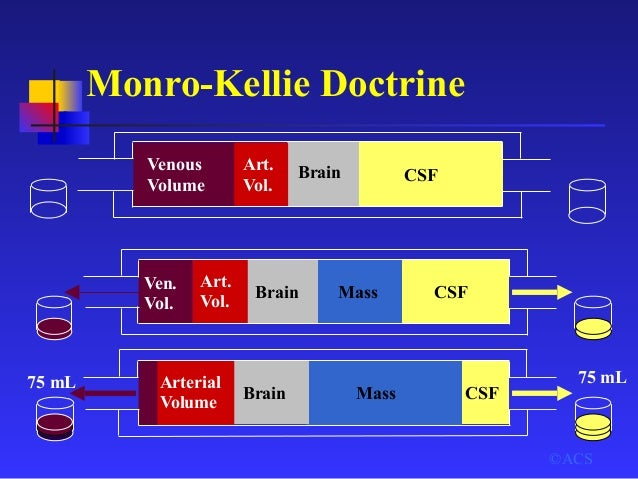 an examination of the monroe doctrine The monroe doctrine was a policy that was codeveloped by john quincy adams and put into effect by president james monroe on december 2,1823 the doctrine stated that all nations (europe in particular) were not able.