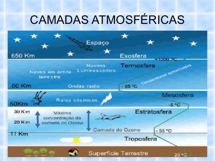 Resultado de imagem para atmosferas