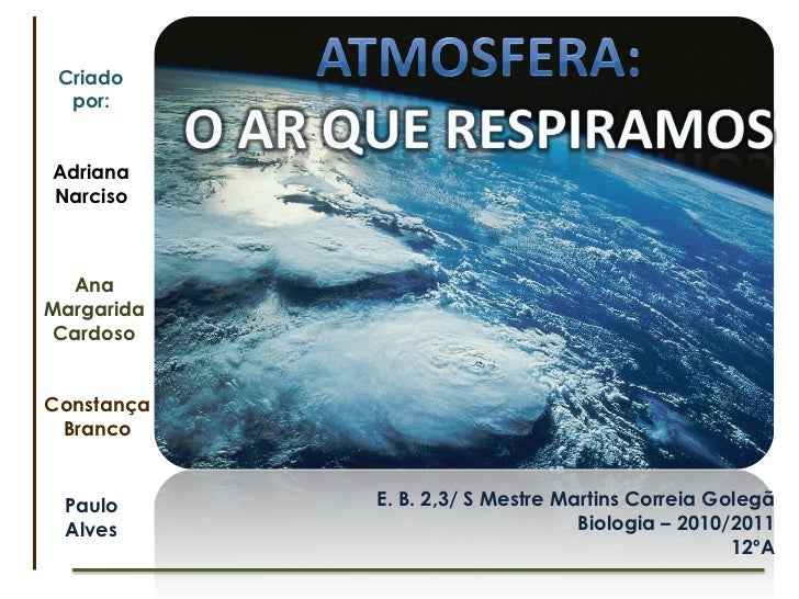 Atmosfera:<br />O ar que respiramos<br />Criado<br />por:<br />Adriana <br />Narciso<br />Ana <br />Margarida<br />Cardoso...