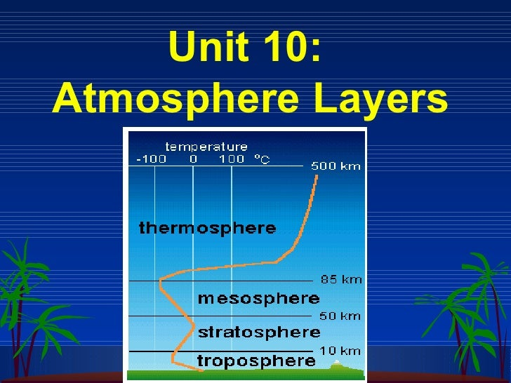 Unit 10:Atmosphere Layers