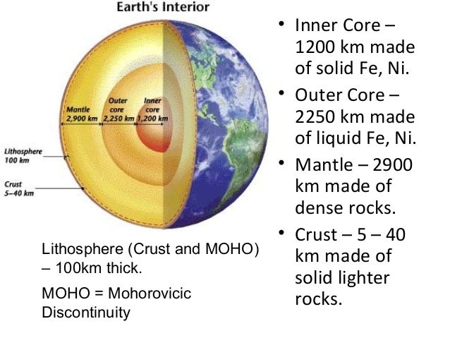 Image Gallery earth lithosphere