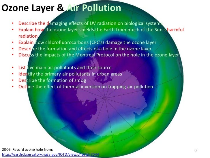 ozone layer and effects earth Radiative effect of ozone recovery past stratospheric ozone depletion has acted to cool the earth's surface, thereby offsetting warming due to increasing greenhouse gases (figure 2) therefore, one might expect recovery of the ozone layer to reverse this and for the future increase in stratospheric ozone to warm the.