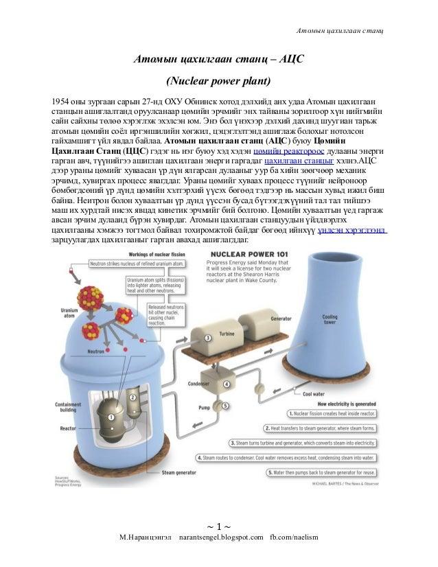 Атомын цахилгаан станц Атомын цахилгаан станц – АЦС (Nuclear power plant) 1954 оны зургаан сарын 27-нд ОХУ Обнинск хотод д...