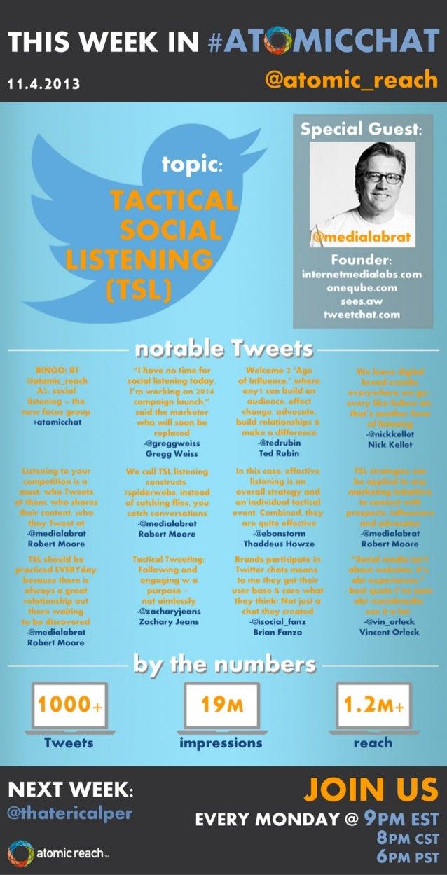 [11.4.2013] #AtomicChat – Tactical Social Listening (TSL)