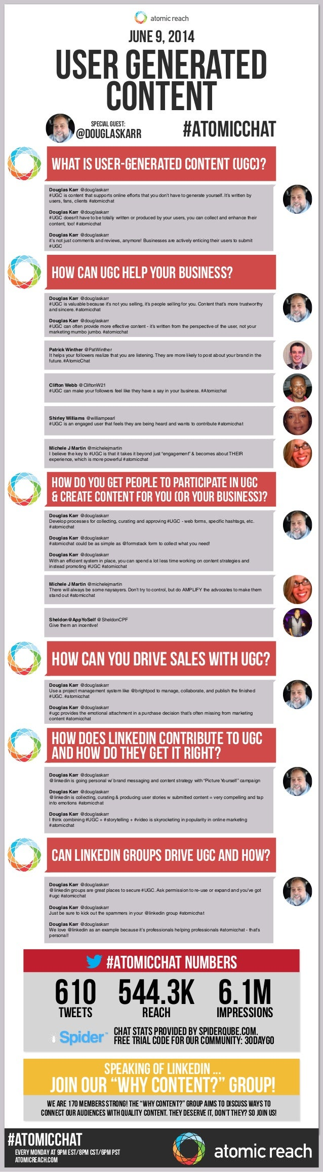 EVERY MONDAY at 9PM EST/8pm CST/6pm pst #ATOMICCHAT ATOMICREACH.com #ATOMICCHAT June 9, 2014 USER GENERATED CONTENT What i...