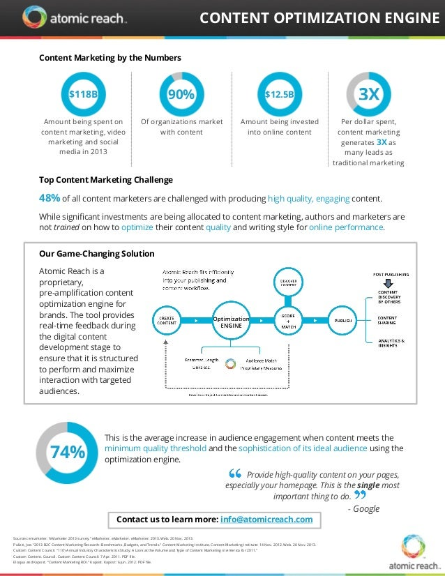 CONTENT OPTIMIZATION ENGINE SDFDSFDS  Content Marketing by the Numbers  $118B  90%  $12.5B  Amount being spent on content ...