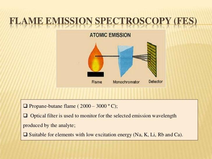 Atomic Spectroscopy  Basic Principles And Instruments