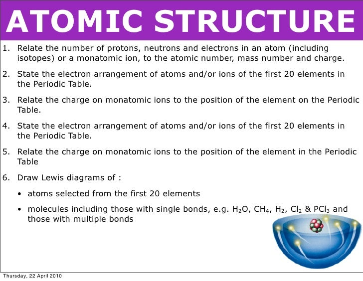 ATOMIC STRUCTURE 1. Relate the number of protons, neutrons and electrons in an atom (including    isotopes) or a monatomic...