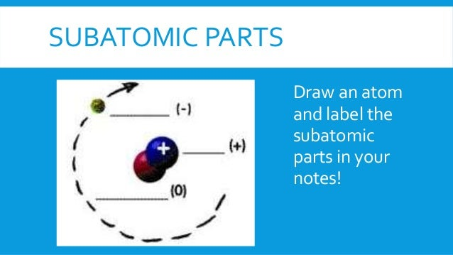 Atoms Drawings And Labels Subatomic Parts Draw an Atom