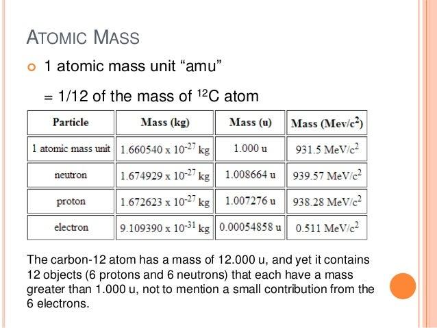 Atomic Mass Unit Carbon 12