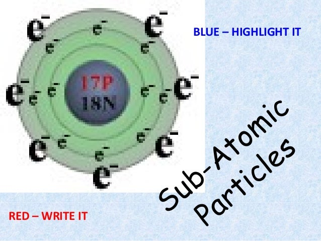 Sub-Atom ic Particles BLUE – HIGHLIGHT IT RED – WRITE IT