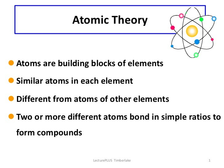 Atomic Theory Atoms are building blocks of elements Similar atoms in each element Different from atoms of other element...