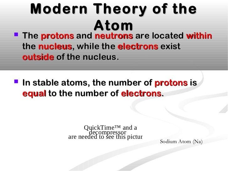 Atomic And Subatomic Theory