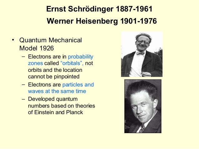Schrodinger and Heisenberg Atomic Theory
