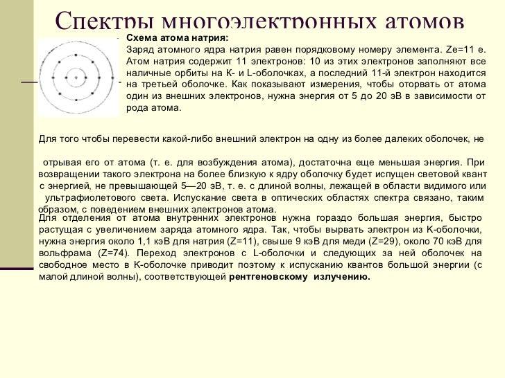 атомов Схема атома натрия:
